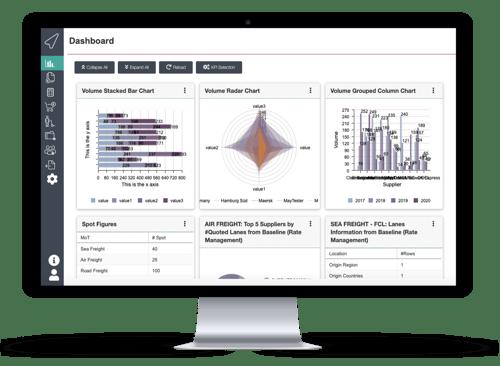 Photo of SHIPSTA's data dashboard on a computer screen.